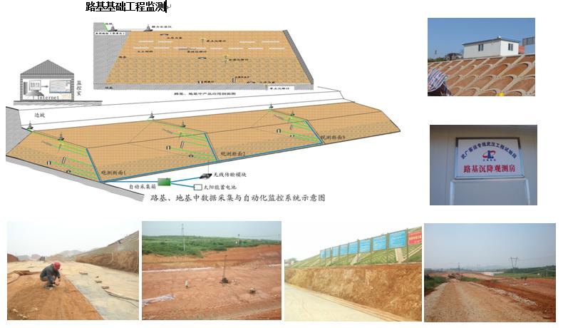首页 >路基基础工程监测  关键词:土木工程健康观测物联网系统,安全检